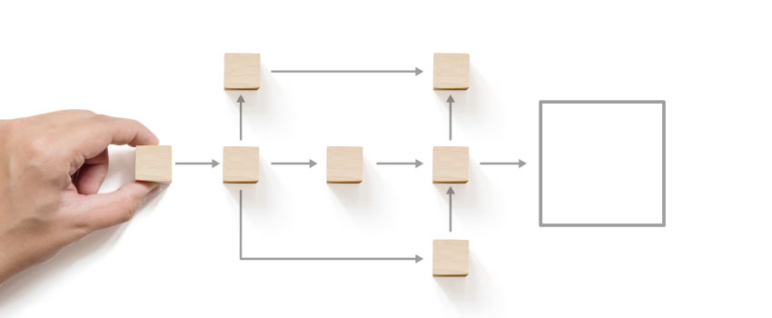 Implementation-of-New-Processes