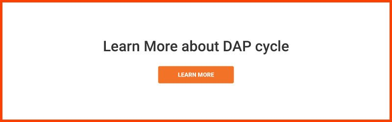 Learn-More-about-DAP-cycle