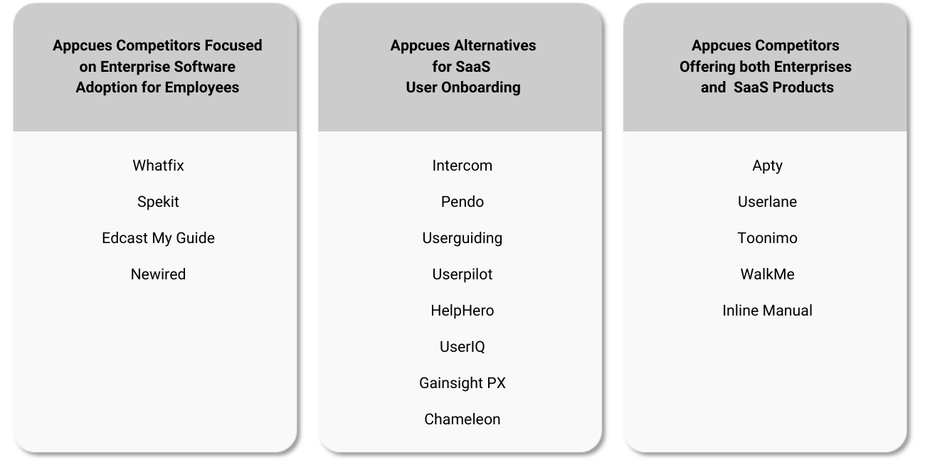 Appcues_Competitors