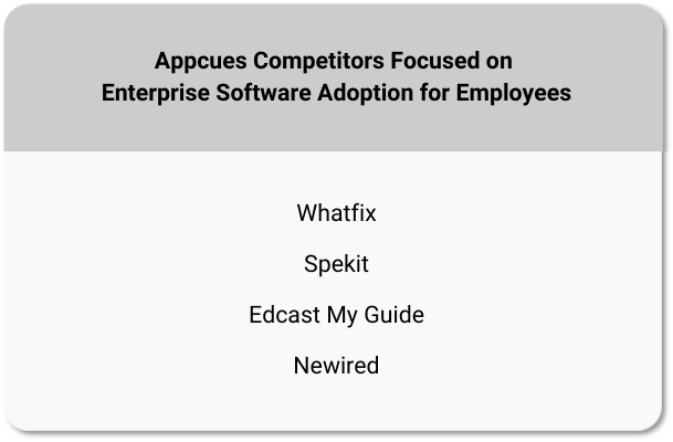 Appcues Competitors Focused on Enterprise Software Adoption for Employees