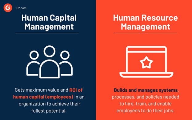 What's the Difference Between HCM and HRM Software